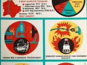Tűz és munkavédelmi plakátok 7db